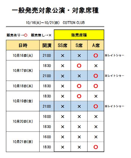 1016-1021_cottonclub_list2
