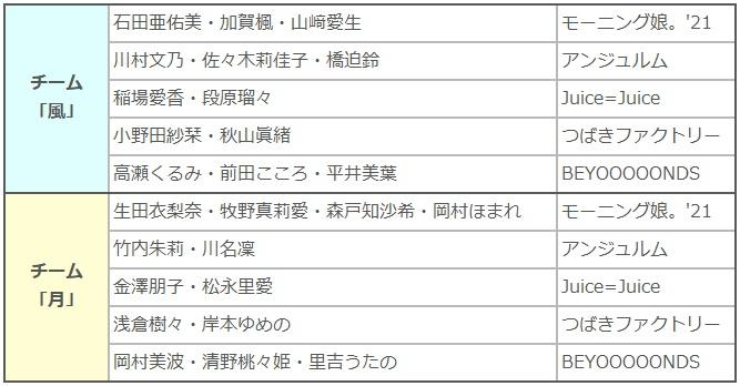Hello Project2021S_unit(風・月)
