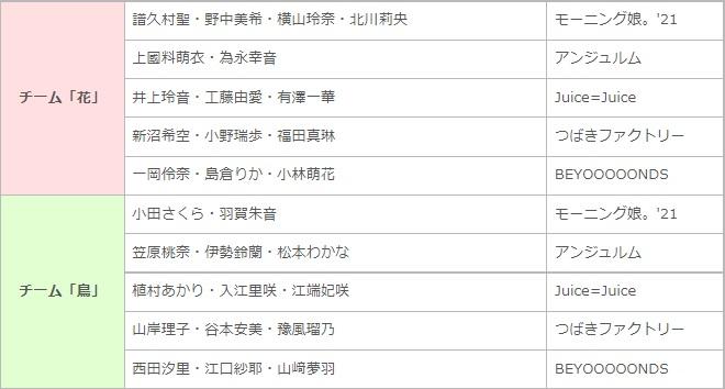 katyouhuugetsu_hanatori2